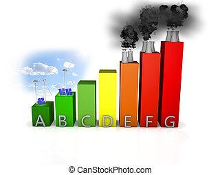 energía, eficiencia, gráfico, encima, fondo blanco
