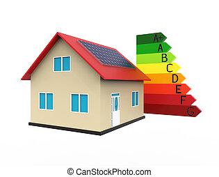 energía, eficiente, casa, 3d, interpretación