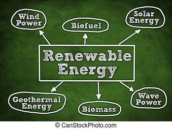 energía renovable, concepto, ilustración