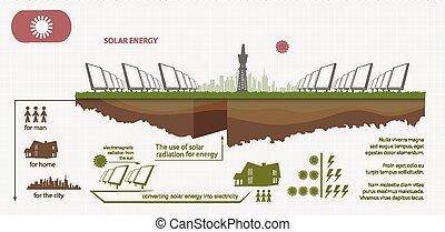 energía renovable, de, energía solar