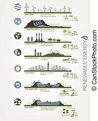 energía renovable, en, el, ilustrado, ejemplos, de,...