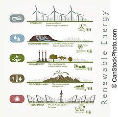 energía renovable, en, el, ilustrado, infographics
