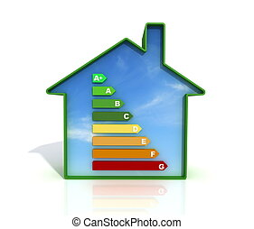symbol of energetic certification against blue sky in a green home -rendering