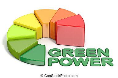 energetico, potere, testo, efficienza, verde, 3d