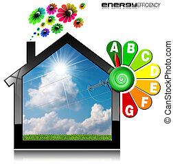 energi, effektivitet, a, -, symbol, in, den, form, av, hus