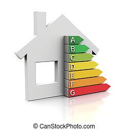 energi, effektivitet