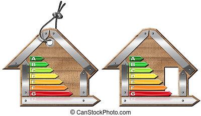 energi, effektivitet, -, symboler, in, den, form, av, hus