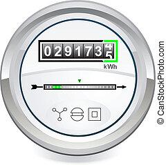 energi, meter