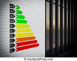 energia, certificazione