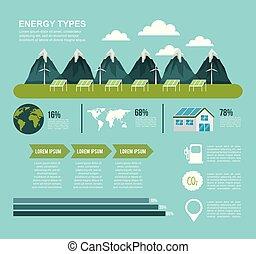 energia, ecológico, tipos