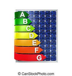 energia, eficiência, avaliação