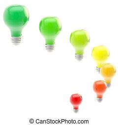energia, eficiência, níveis, como, bulbos
