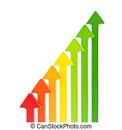 energia, eficiência, níveis, como, crescendo, setas