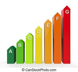 energia, eficiência, níveis