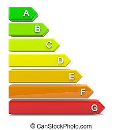 energia, eficiência, níveis, escala