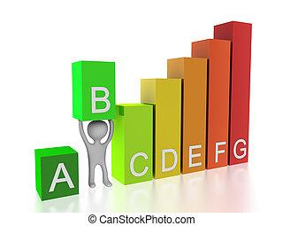 energia, grafico, classificazione
