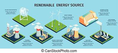 energia, isometric, renovável, infographics