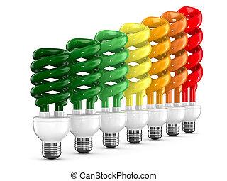 energia, poupar, bulbos, branco, experiência., isolado, 3d, imagem
