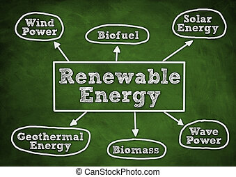 energia renovável, conceito, ilustração