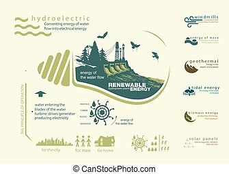 energia, renovável, hidroelétrico, infographics