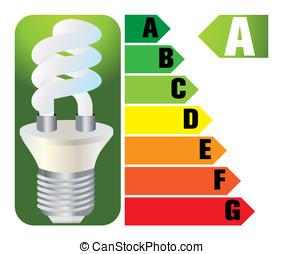 energia, risparmio