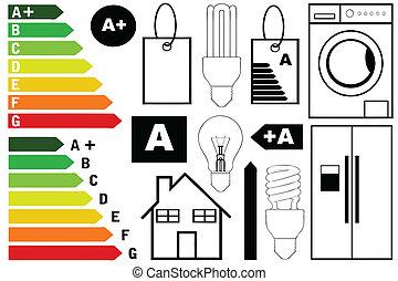 energia, skuteczność, elementy
