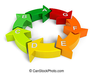 energie, efficiency/recycling, begriff