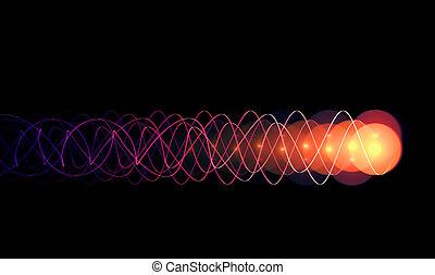 energie, impuls