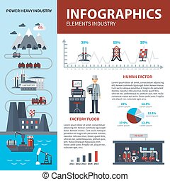 energie industrie, infographics