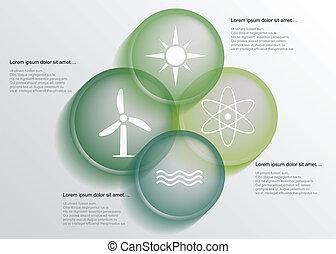 energie, infographic