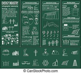 energie, infographics