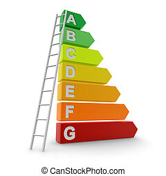 energieeffizienz, begriff