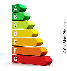 energieeffizienz, bewertung, skala