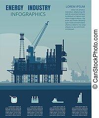 energr, industria, infographic