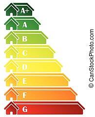 Energy class label design
