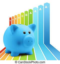 energy class scale savings efficien