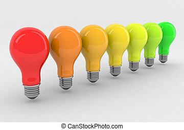 energy classification light bulbs