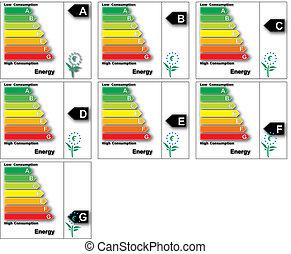 Energy classification