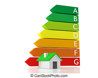 Energy Consumption Labelling - A house combined with an...