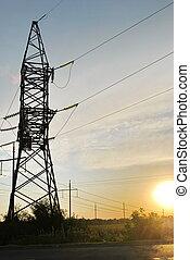 Energy Distribution Network