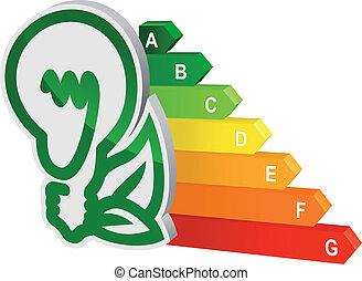 Energy efficeincy graph - Energy efficiency graph for...