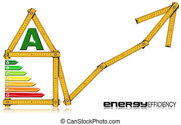 Energy Efficiency A - Ruler in the Shape of House