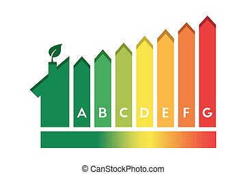 Energy efficiency and home improvement concept
