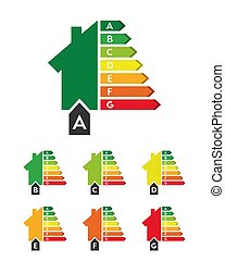 Energy efficiency and rating concept