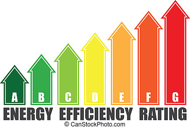 Energy efficiency graph with arrows and text