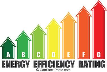 Energy efficiency arrows - Energy efficiency graph with ...