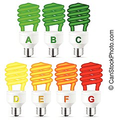Energy efficiency rating bulb on a white background.