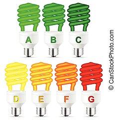 energy efficiency bulb