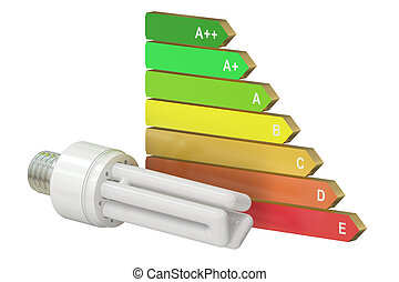 Energy efficiency chart concept