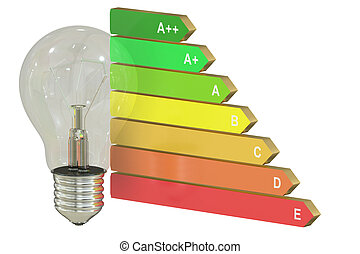 Energy efficiency chart with lamp concept